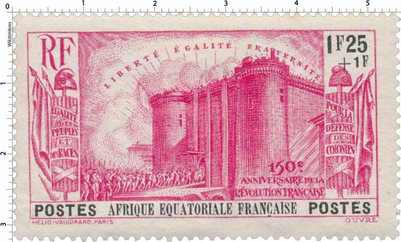 150e anniversaire de la Révolution française