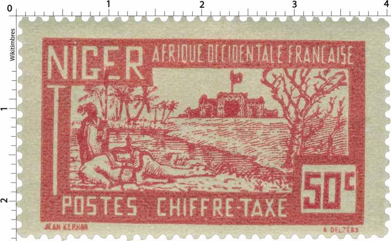 Niger - type paysage