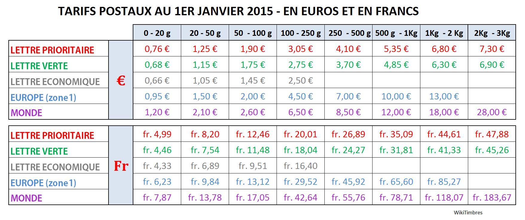 Nouveaux tarifs postaux 2015 en euros et en francs pour t l charger clic - Calculateur tarif la poste ...