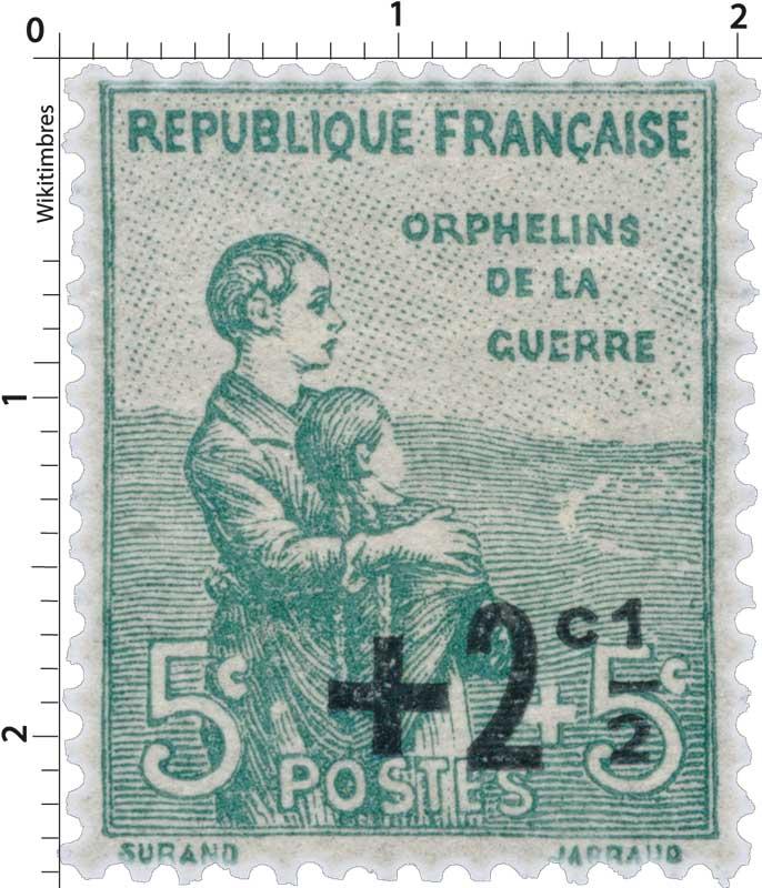 ORPHELINS DE LA GUERRE