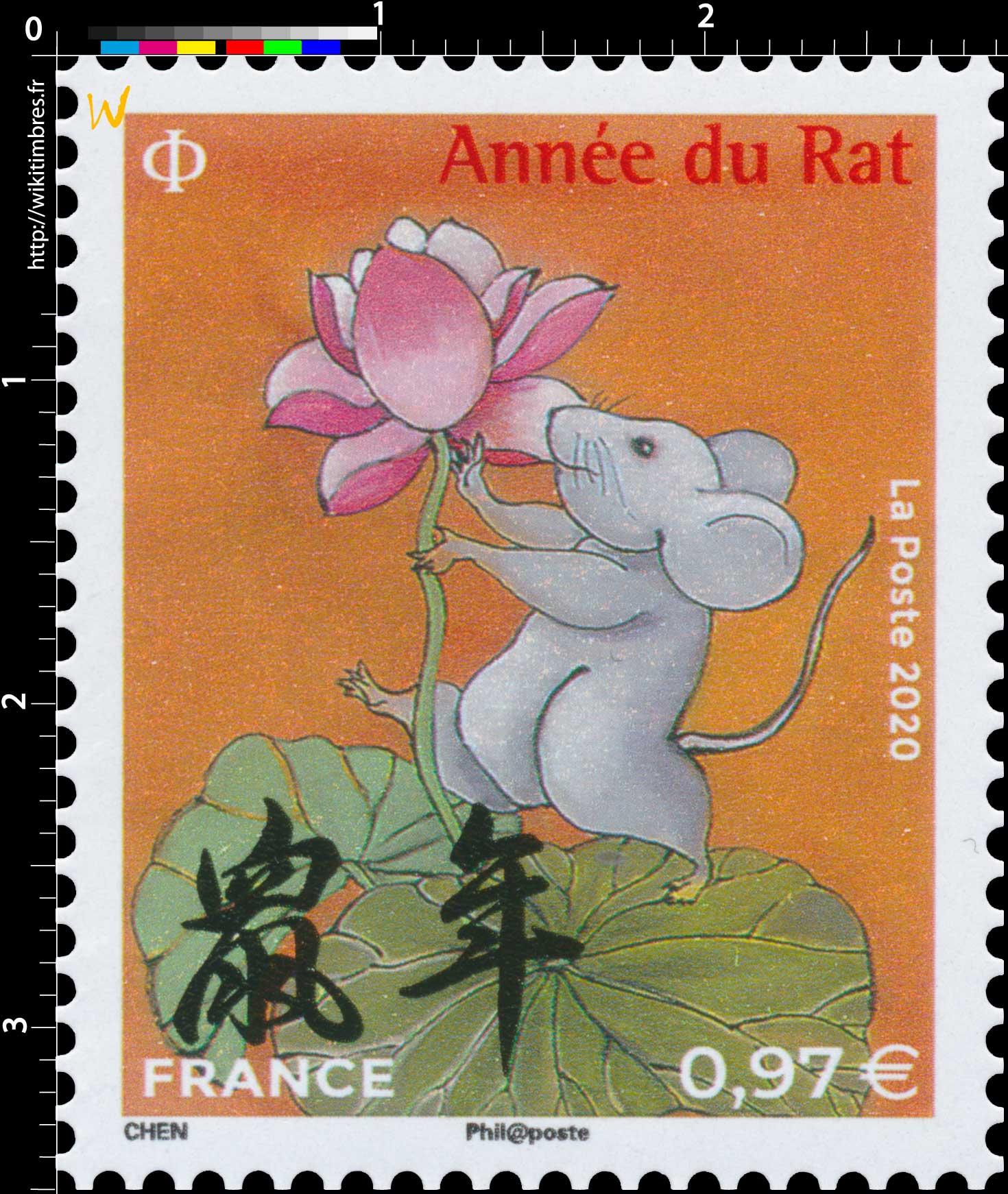 2020 Année du rat